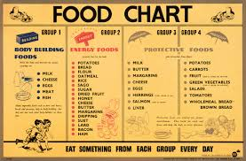 Healthy Diet Chart Indian For Women A Lifestyle Random