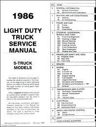 85 chevy c10 wiring diagram truck inside 1985 tropicalspa co 1985 chevy truck wiring diagram free 1985 chevy silverado wiring diagram starter distributor automotive truck 85 chevy truck wire diagram