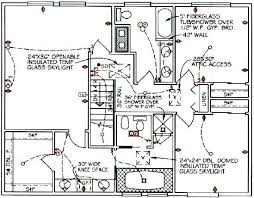 house electrical wiring diagram in house n house electrical wiring diagram the wiring on house electrical wiring diagram in