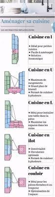Exemple Plan De Cuisine Youdealsus