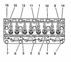 similiar diagram vortec 4 2 keywords chevrolet 5 3 engine diagramon chevy 4 2 vortec engine diagram