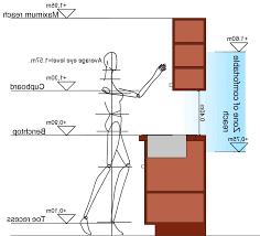 Kitchen Cabinet Height Standard Kitchen Cabinet Measurements Buslineus