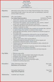 Resume Objective For Retail Sales Associate – Davecarter.me