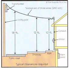 electrical residential wiring diagrams images residential electrical wiring diagrams for residential electrical