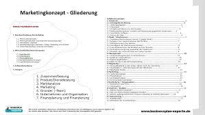 Marketingkonzept Muster Vorlage Businessplan Businessplan