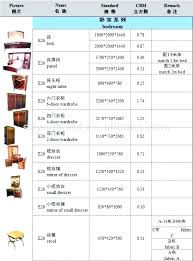 furniture bedroom names. Contemporary Names Bedroom Furniture Parts Names Set Of  On In   Inside Furniture Bedroom Names O