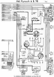1965 plymouth barracuda wiring diagram schematic wiring diagram wiring diagram for 1966 plymouth barracuda wiring diagram third level1965 plymouth wiring diagram wiring schematic data