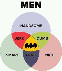nerd geek dork venn diagram geek nerd dork venn diagram laste foreversammi org