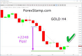 Gold Chart Live Forex Forex Live Trade Gold Xauusd 2248 Pips Forex Trading