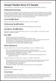 Resume Template For Nursing Job Nursing Resume Format Sample Resumes Samples Staff Nurse Cv