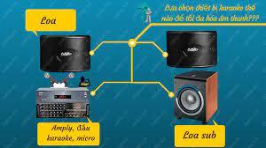 Lựa chọn thiết bị karaoke như thế nào để tối đa hóa âm thanh