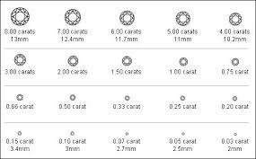 Precious Metal Weight Conversion Chart Precious Metals Conversion Information Nist