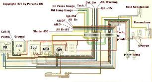 gy dc cdi wiring diagram wiring diagram and hernes gy6 cdi wiring diagram and hernes