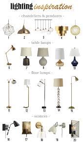 design evolving i love lamp lighting inspiration home decorators coupon home decor magazines chandelier floor lamp home lighting