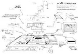similiar laptop computer components diagram keywords Sony Vaio Laptop Parts Diagram computer parts diagram related keywords & suggestions sony vaio laptop parts list