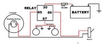 narva led lights wiring diagram images qvee switch wiring narva driving light wiring diagram relay narva