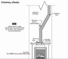 does a gas fireplace need a chimney gas fireplace need chimney angle of offset permitted in does a gas fireplace need a chimney