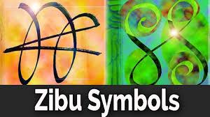 Zibu Symbols And Meanings Chart Zibu Symbols Various Ways Of Using Zibu Symbols Divyaa Pandit
