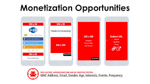 Launch Your Own White Label Social Wi-Fi Marketing Business