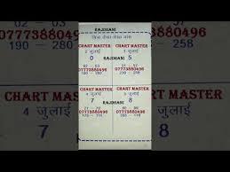 Rajdhani Chart Videos Matching 05 07 19 Open Special Chart Kalyan And