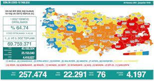 Türkiye'nin 28 Temmuz koronavirüs tablosu açıklandı: Vaka sayısı 20 bini  aştı - Yeni Şafak