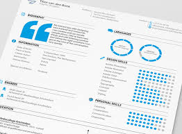 Importance Of A Resume Skills Of A Graphic Designer Resume