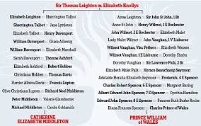how prince william and kate middleton are related thanks to tudor  enlarge family tree how william and kate are related thanks to sir thomas leighton