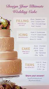 This strawberries & cream cake filling recipe is simple, easy, and appealing to a large percentage of people. Food Network On Twitter What S Your Ultimate Wedding Cake Reply Below With Your Personalized Answer Catch Weddingcakechampionship Tonight At 9 8c Https T Co Crmvl37v12
