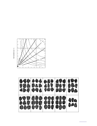 Roundness Chart Figure 3 Roundness Chart For 16 To 32 Mm Aggregates