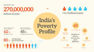 pathways to prosperity an e symposium infographic s poverty profile