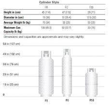 Lp Tank Size Chart 78 Judicious Nitrogen Cylinder Size Chart