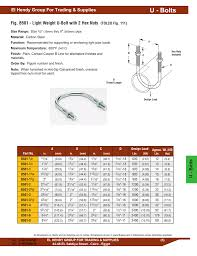 Hex Nut Dimensions Chart Light Weight U Bolt With 2 Hex Nuts