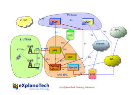 wired network diagram wirdig lte network diagram
