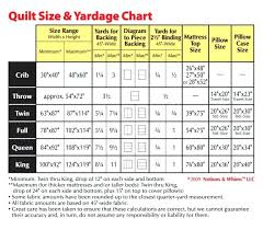 another handy quilt size yardage chart twin bed duvet cover dimensions twin xl bed sheet size