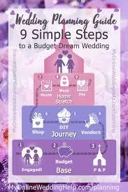 wedding planning on a budget simple wedding planning guide 9 steps to a budget dream wedding