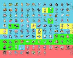 41 Methodical Pokemon Type Chart 4th Gen