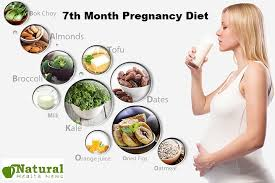 7th Month Pregnancy Diet Which Foods To Eat Diet Plans