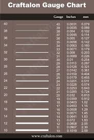 Armature Wire Gauge Chart 45 Inquisitive Armature Wire Gauge Chart