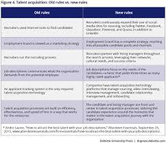 talent acquisition old rules vs new rules talent acquisition manager job description