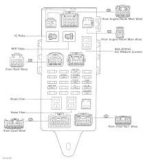lexus es330 fuse box diagram wiring diagram split