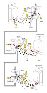 installing idevices wall switch three way and four way video 3 way install instructions above note your home s wiring differ please consult a qualified electrician