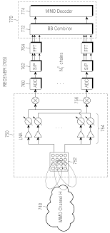 caravan solar wiring diagram wiring diagram database tags camper wiring diagram solar solar panel wiring solar panel wiring diagram 2 solar panels wiring in series solar light wiring diagram solar cell