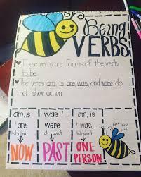 Be Verbs Chart Being Verbs Anchor Chart Grammar Anchor Charts Teaching