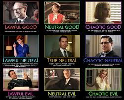 Chaotic Neutral Chart Test 52 Actual D D Alignment Chart