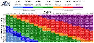 Schematic Diagram Definition Electrical Wiring Diagram