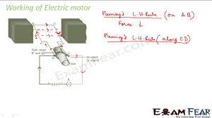 electric motor physics. Physics Magnetic Effects Of Current Part 10 Electric Motors CBSE Class X720P Motor S