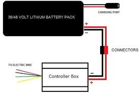 usa made lithium battery packs chinese lifepo4 battery review