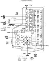 2012 dodge 2500 fuse diagram wiring diagram list 2012 ram 1500 fuse box wiring diagram mega 2012 dodge 2500 trailer wiring diagram 2002 dodge
