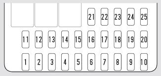 acura rsx (2005 2006) fuse box diagram auto genius 2006 Sebring Fuse Box Diagram acura rsx (2005 2006) fuse box diagram 2006 chrysler sebring fuse box diagram