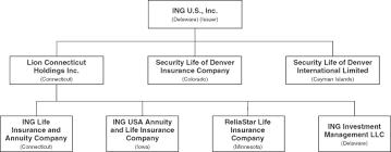 Thorough Bny Mellon Organizational Chart 2019